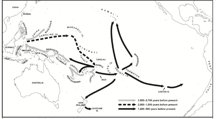 Population migration in Polynesia